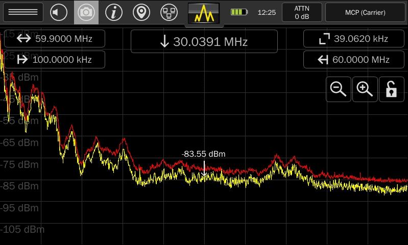 Зонд Аудиоконвертор диапазона 300 Гц – 20 кГц предназначен для исследования электрических волн в звуковом диапазоне частот