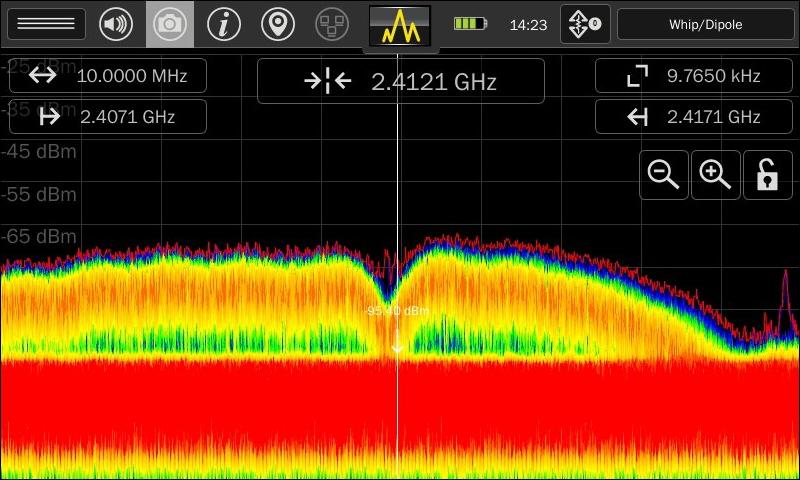 Функция послесвечения спектрограмы анализатора спектра Mesa
