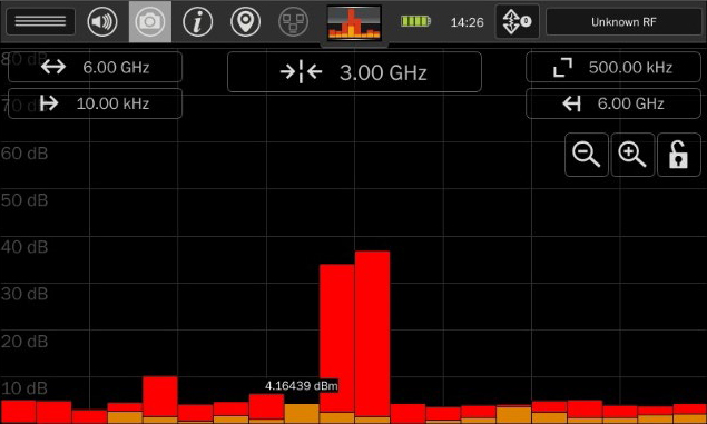 Отображение сигналов в режиме SmartBars