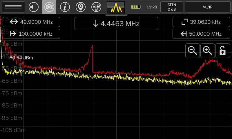 Ультразвуковой зонд Ultrasonic