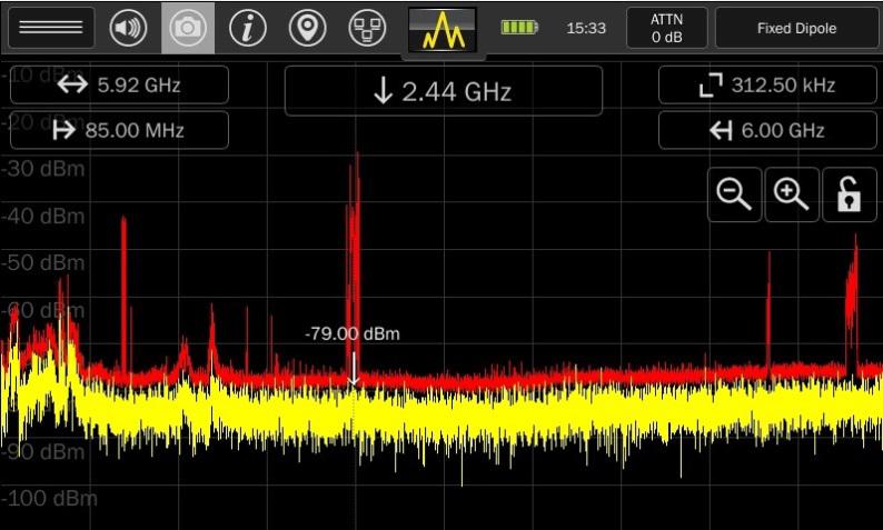 Вид экрана Mesa в режиме спектрального анализа