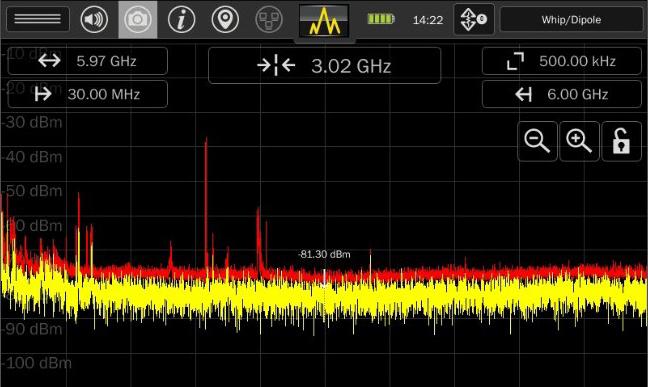 Отображение сигналов в режиме спектрального анализа SmartBars